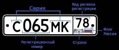 struktura-nomernogo-znaka-auto-rossii-evakuator-city