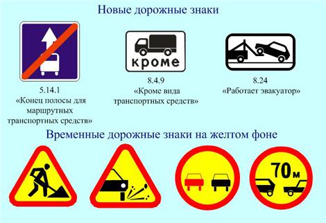 new-dorozhnye-znaki