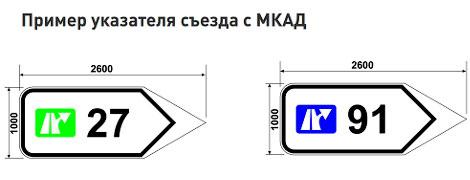 numeraciya-mkad-2